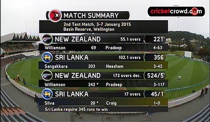 Craig spins NZ to surprise win as SL go missing: 2nd Test, Day 5 (Wellington)